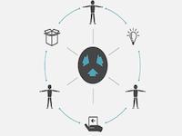 Economia collaborativa e social networks per ripensare al modello di business